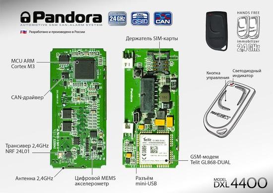 PANDORA DXL4400